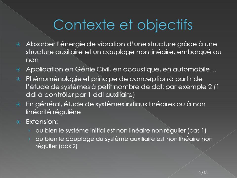  Absorber l'énergie de vibration d'une structure grâce à une structure auxiliaire et un couplage non linéaire, embarqué ou non  Application en Génie