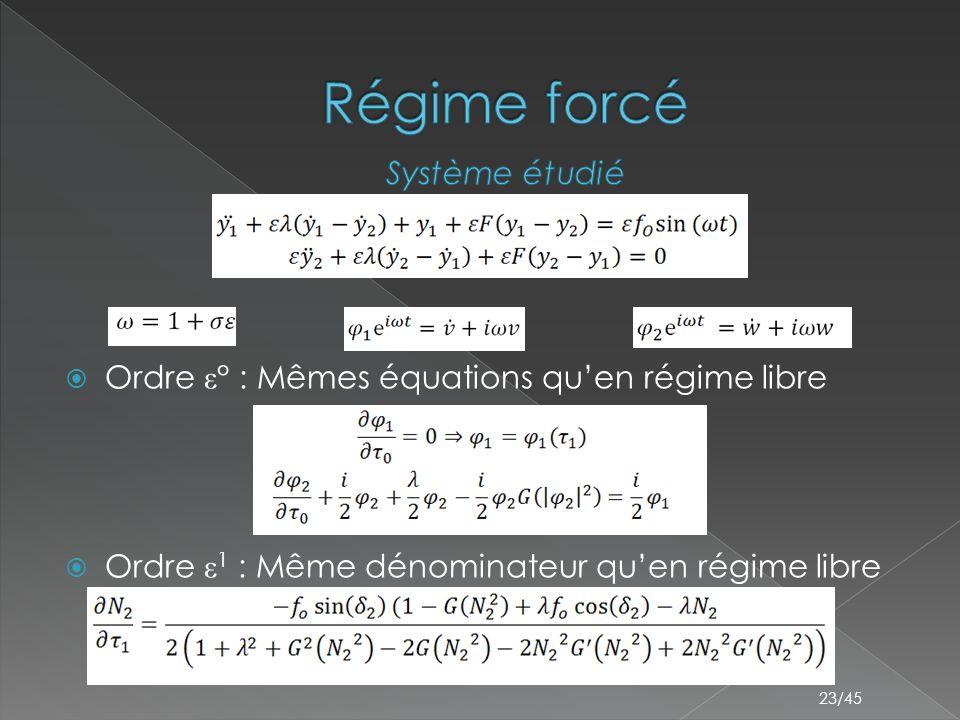  Ordre ε ° : Mêmes équations qu'en régime libre 23/45  Ordre ε 1 : Même dénominateur qu'en régime libre