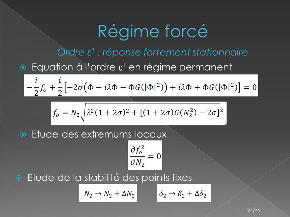  Equation à l'ordre ε 1 en régime permanent 24/45  Etude des extremums locaux  Etude de la stabilité des points fixes