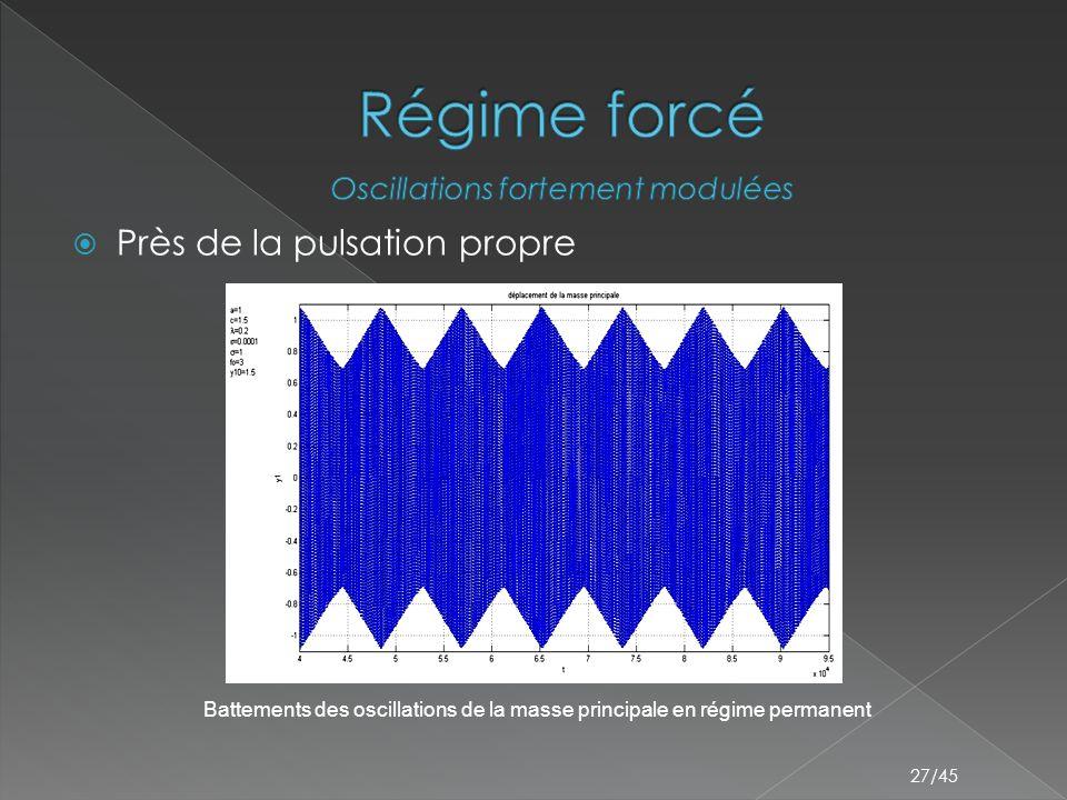 27/45  Près de la pulsation propre Battements des oscillations de la masse principale en régime permanent