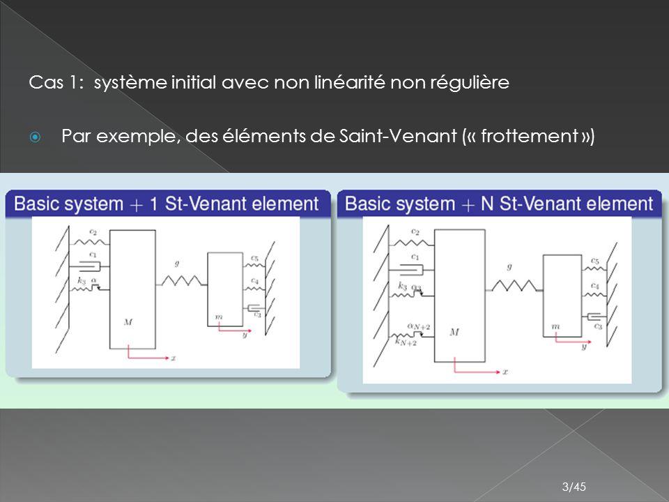 Cas 1: système initial avec non linéarité non régulière  Par exemple, des éléments de Saint-Venant (« frottement ») 3/45
