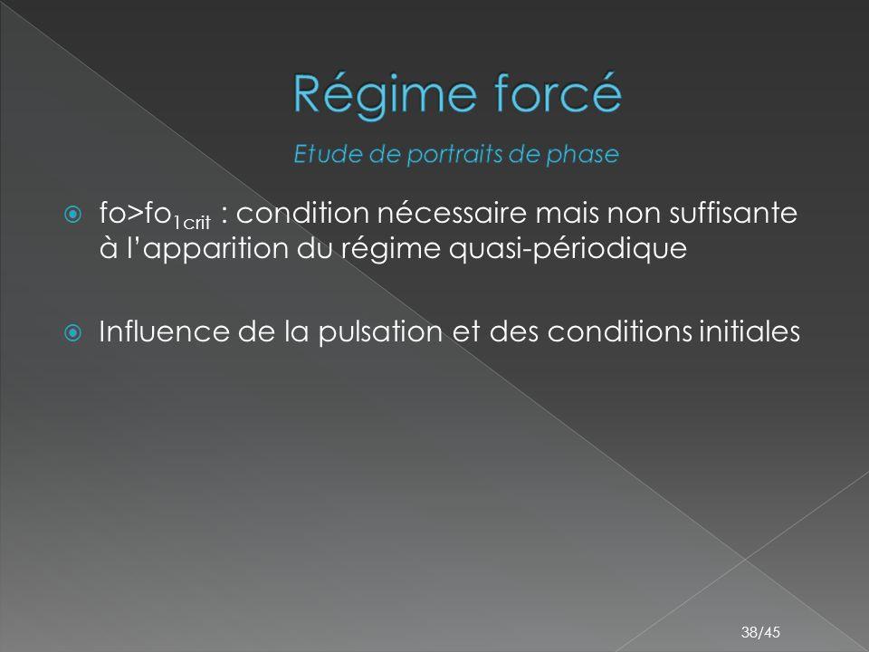 38/45  fo>fo 1crit : condition nécessaire mais non suffisante à l'apparition du régime quasi-périodique  Influence de la pulsation et des conditions initiales
