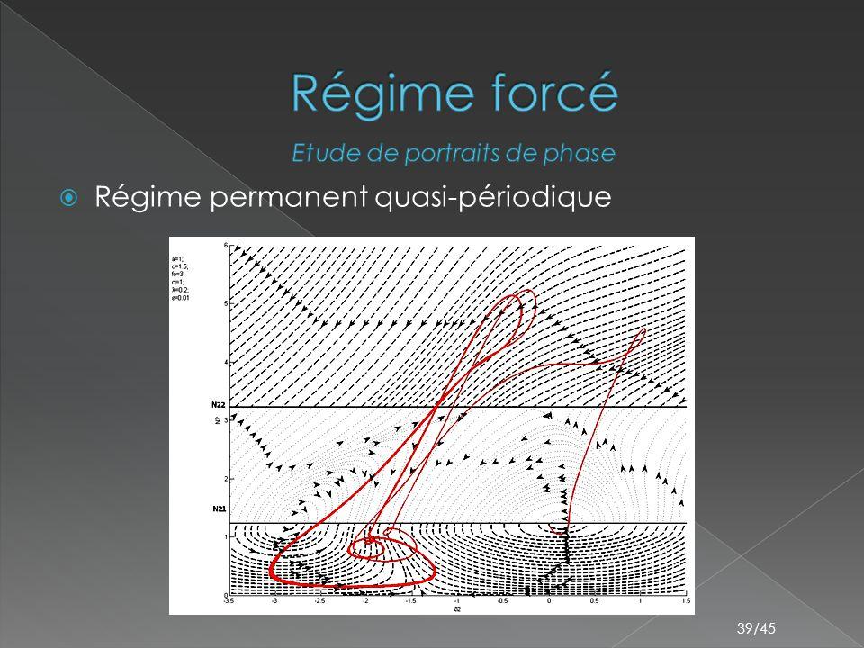 39/45  Régime permanent quasi-périodique
