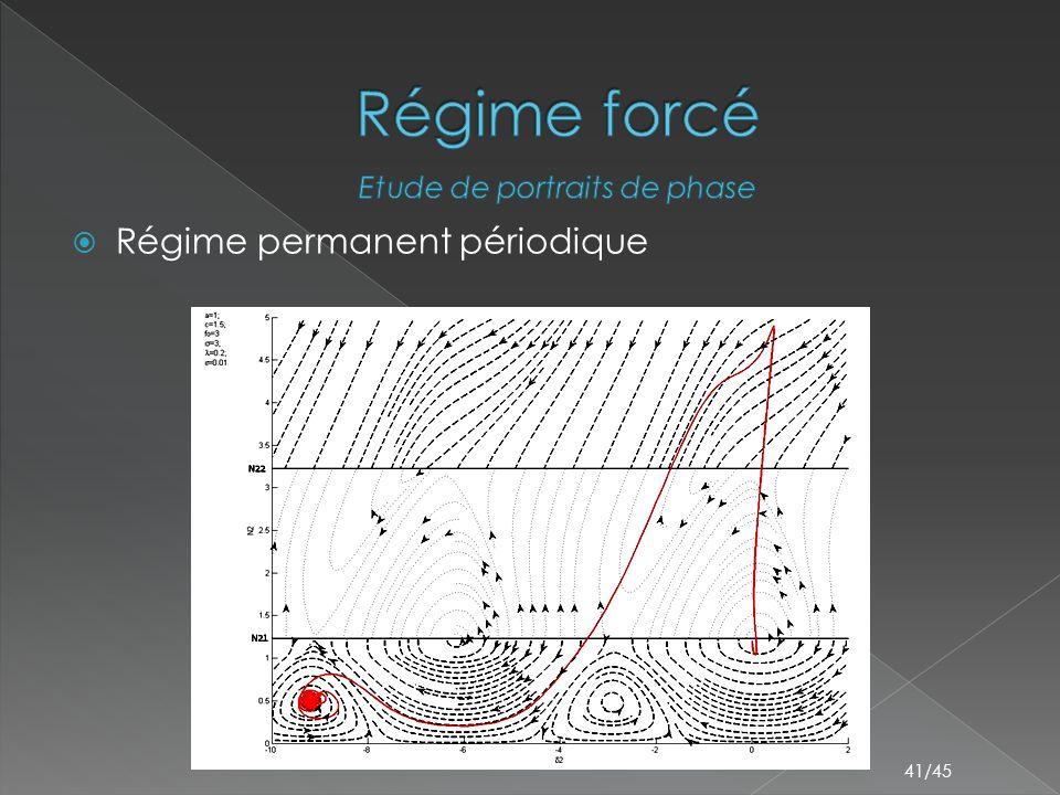 41/45  Régime permanent périodique