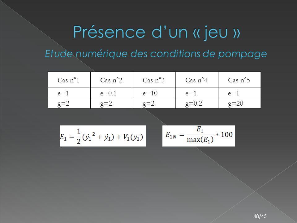 Cas n°1Cas n°2Cas n°3Cas n°4Cas n°5 e=1e=0.1e=10e=1 g=2 g=0.2g=20 48/45