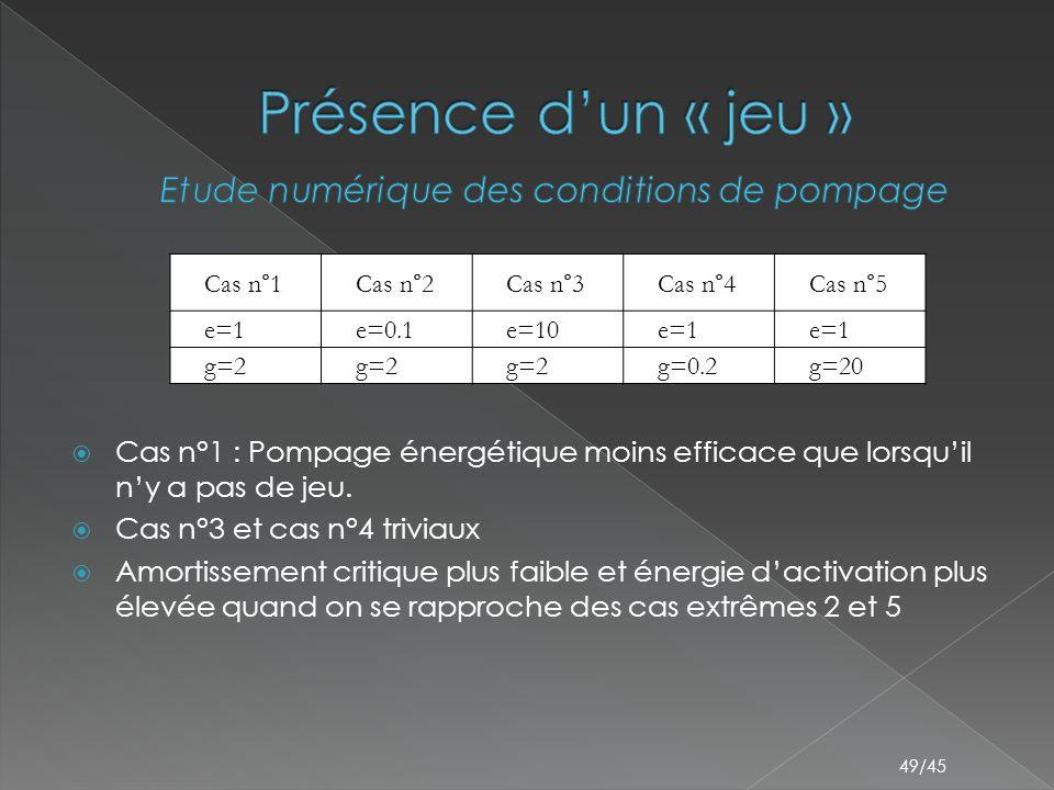 Cas n°1Cas n°2Cas n°3Cas n°4Cas n°5 e=1e=0.1e=10e=1 g=2 g=0.2g=20 49/45  Cas n°1 : Pompage énergétique moins efficace que lorsqu'il n'y a pas de jeu.