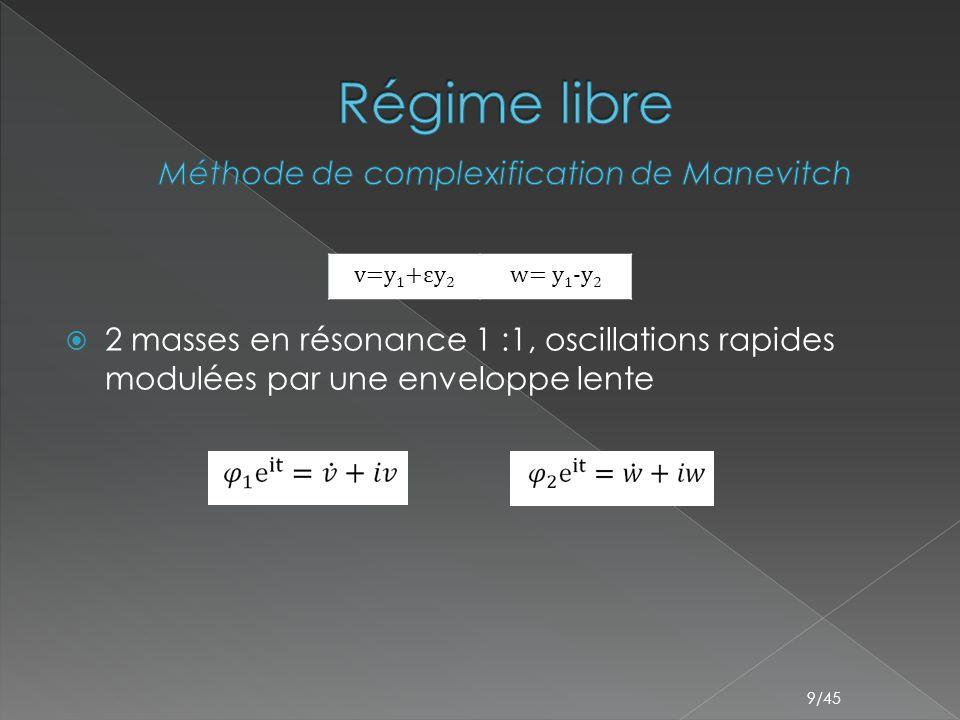 Déplacements de la masse principale et de la masse auxiliaire  Energie supérieure à l'énergie d'activation et λ < λ c 20/45