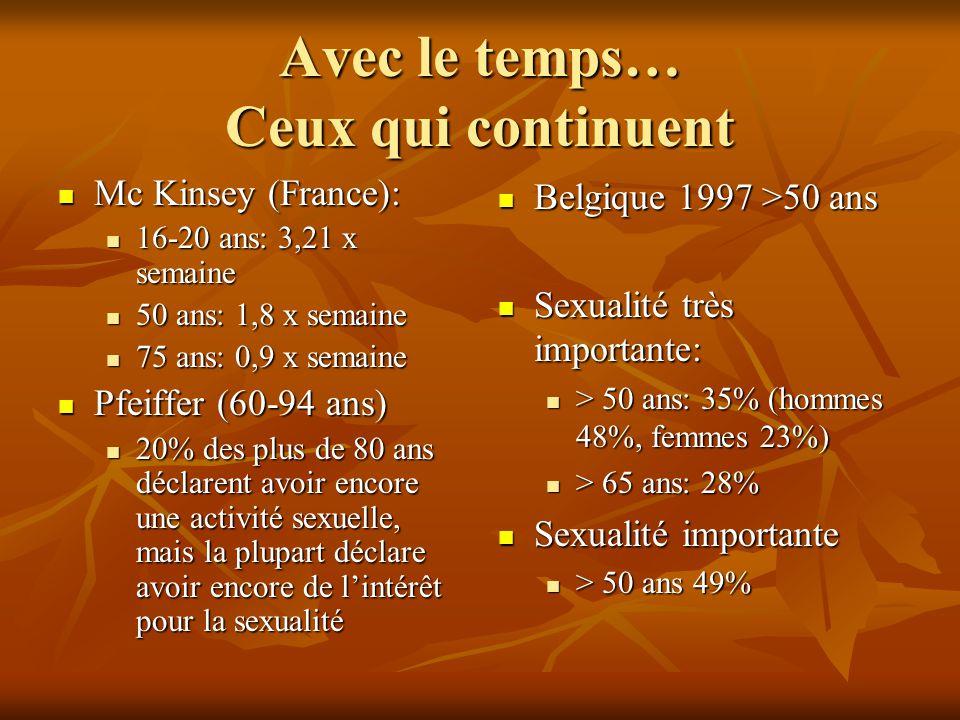 Avec le temps… Ceux qui continuent  Mc Kinsey (France):  16-20 ans: 3,21 x semaine  50 ans: 1,8 x semaine  75 ans: 0,9 x semaine  Pfeiffer (60-94