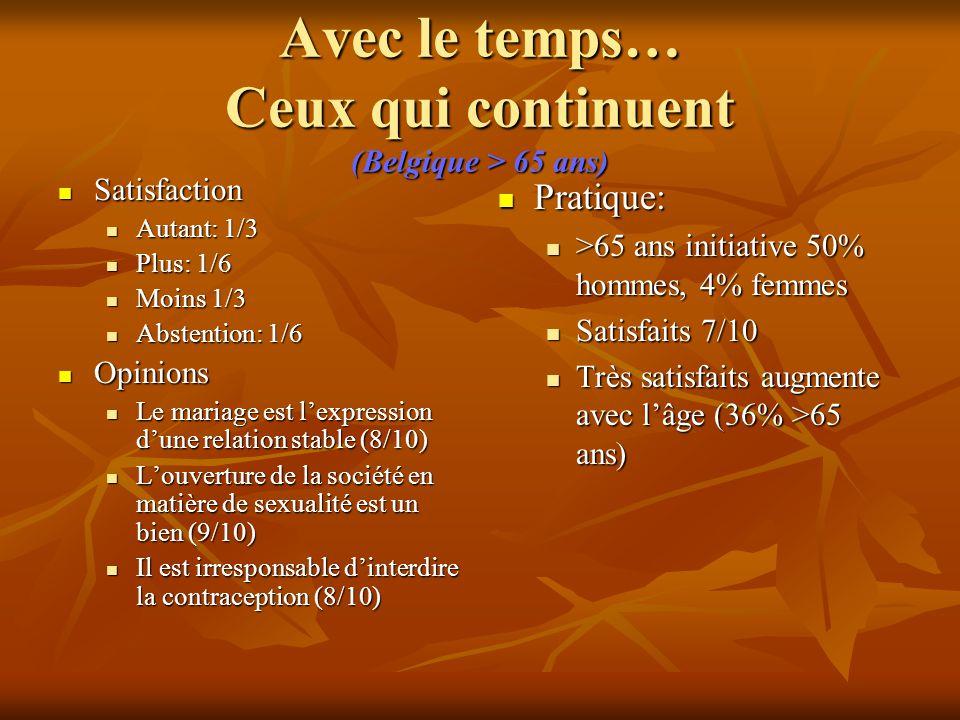 Avec le temps… Ceux qui continuent (Belgique > 65 ans)  Satisfaction  Autant: 1/3  Plus: 1/6  Moins 1/3  Abstention: 1/6  Opinions  Le mariage