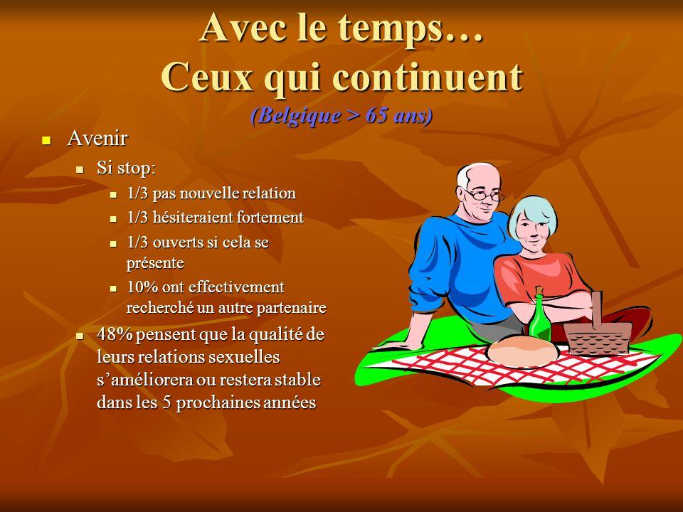 Avec le temps… Ceux qui continuent (Belgique > 65 ans)  Avenir  Si stop:  1/3 pas nouvelle relation  1/3 hésiteraient fortement  1/3 ouverts si c