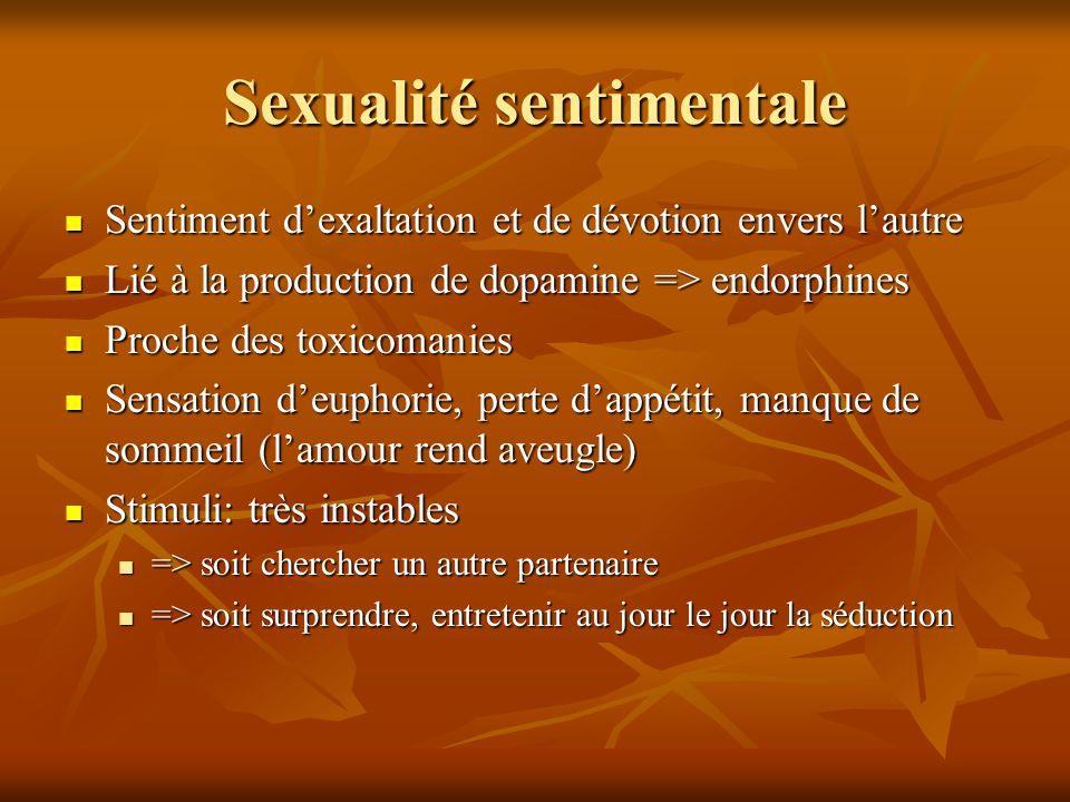 Sexualité sentimentale  Sentiment d'exaltation et de dévotion envers l'autre  Lié à la production de dopamine => endorphines  Proche des toxicomani