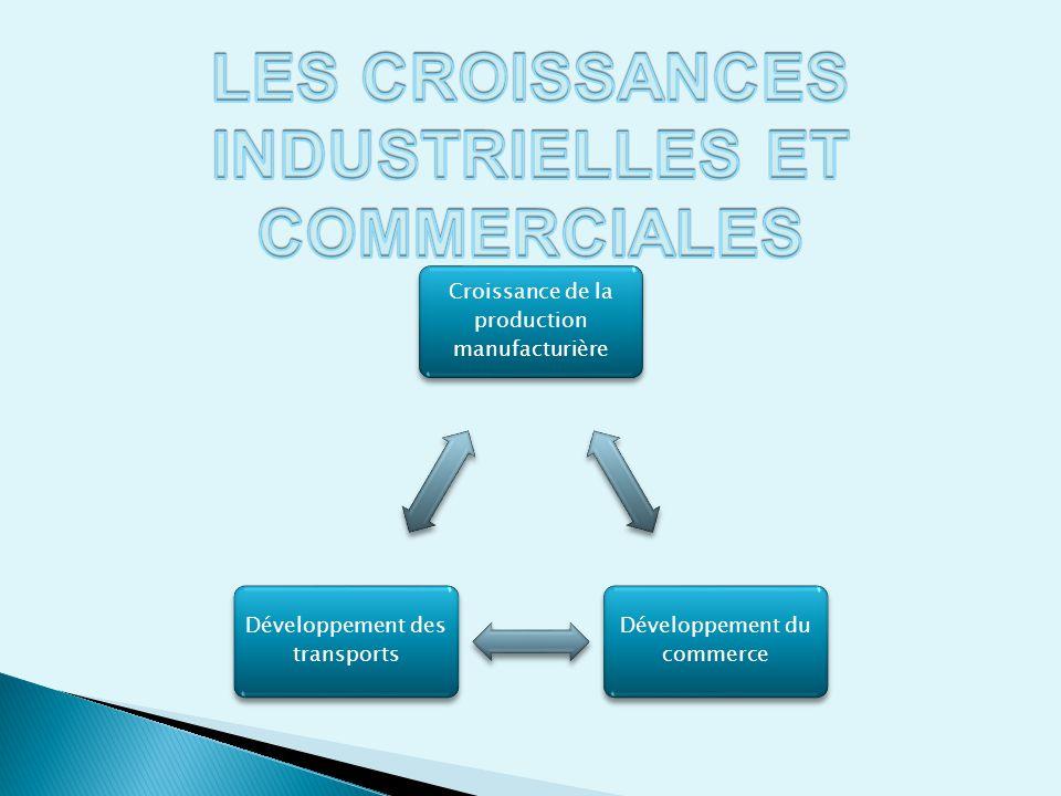 Croissance de la production manufacturière Développement du commerce Développement des transports