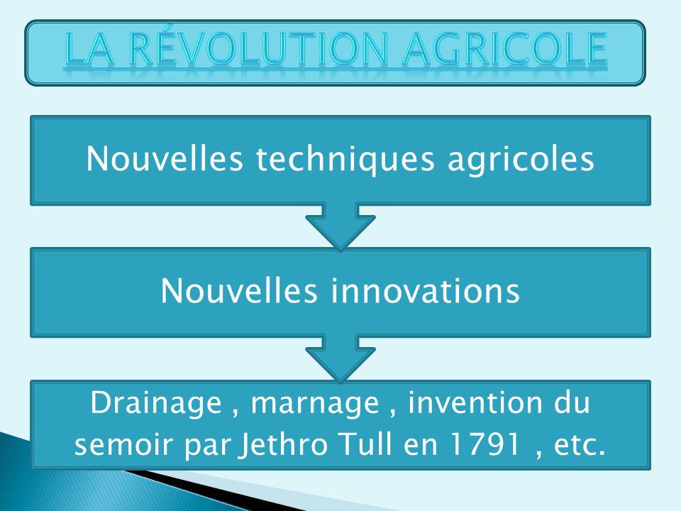 Drainage, marnage, invention du semoir par Jethro Tull en 1791, etc.