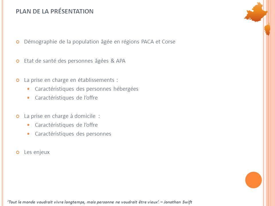 PLAN DE LA PRÉSENTATION Démographie de la population âgée en régions PACA et Corse Etat de santé des personnes âgées & APA La prise en charge en établ