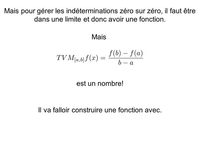Mais pour gérer les indéterminations zéro sur zéro, il faut être dans une limite et donc avoir une fonction. Mais est un nombre! Il va falloir constru