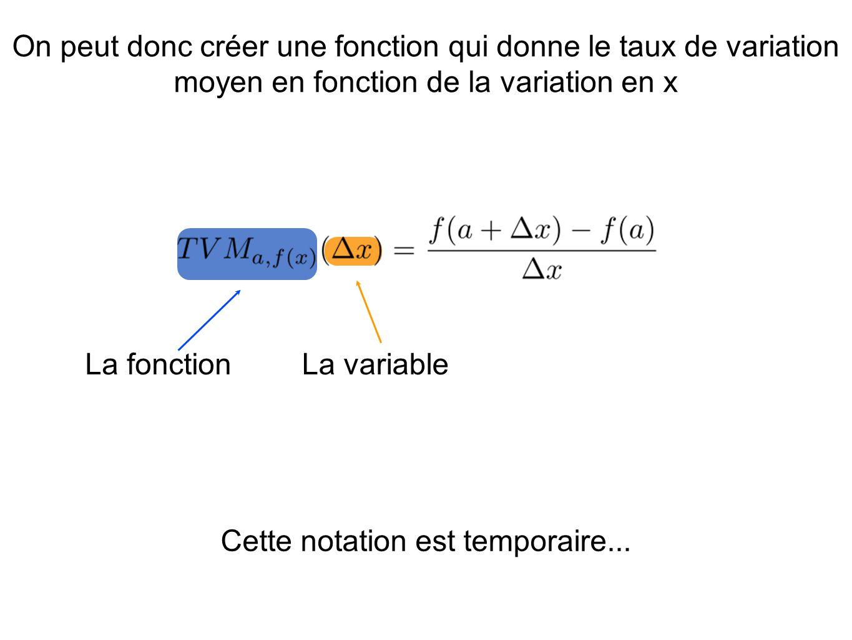 La variable La fonction On peut donc créer une fonction qui donne le taux de variation moyen en fonction de la variation en x Cette notation est tempo