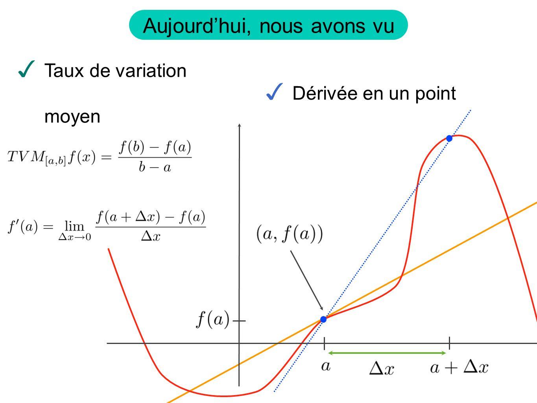 Aujourd'hui, nous avons vu ✓ Taux de variation moyen ✓ Dérivée en un point