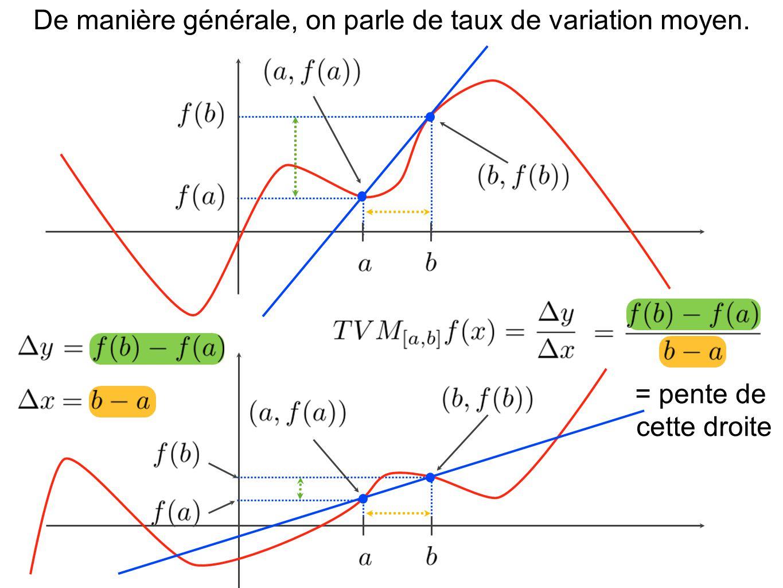 De manière générale, on parle de taux de variation moyen. = pente de cette droite