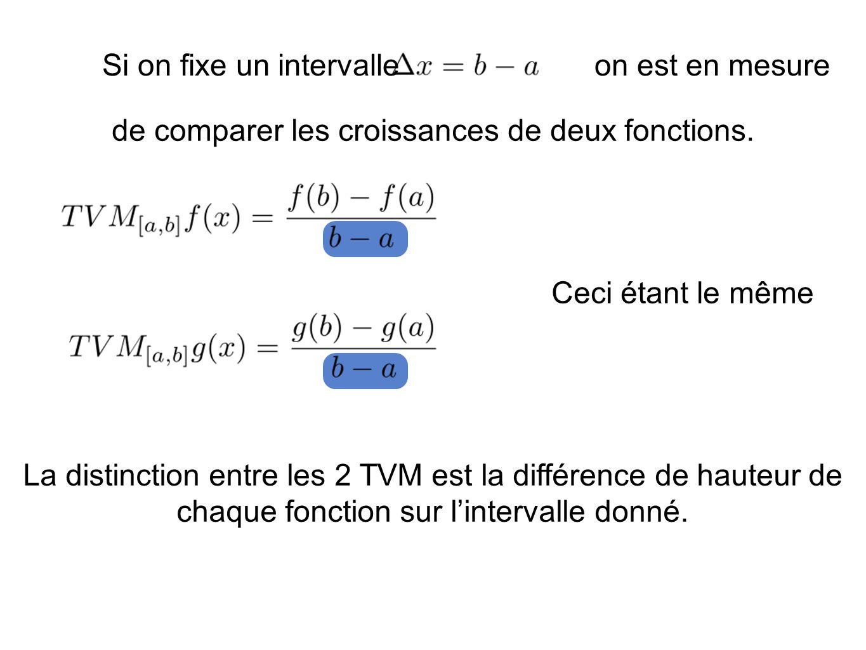Ceci étant le même Si on fixe un intervalle on est en mesure de comparer les croissances de deux fonctions. La distinction entre les 2 TVM est la diff