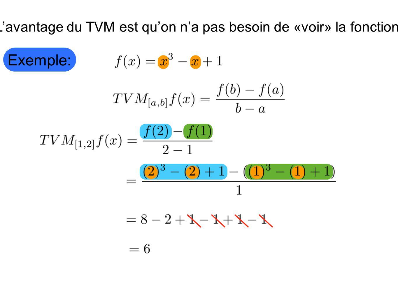 Exemple: L'avantage du TVM est qu'on n'a pas besoin de «voir» la fonction.