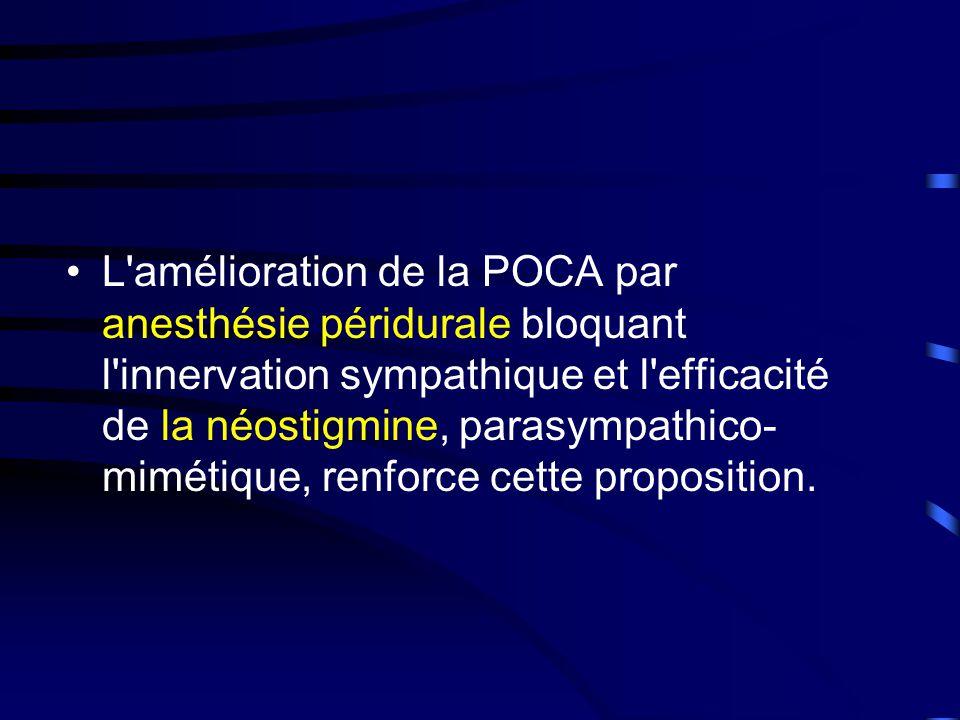 •L amélioration de la POCA par anesthésie péridurale bloquant l innervation sympathique et l efficacité de la néostigmine, parasympathico- mimétique, renforce cette proposition.