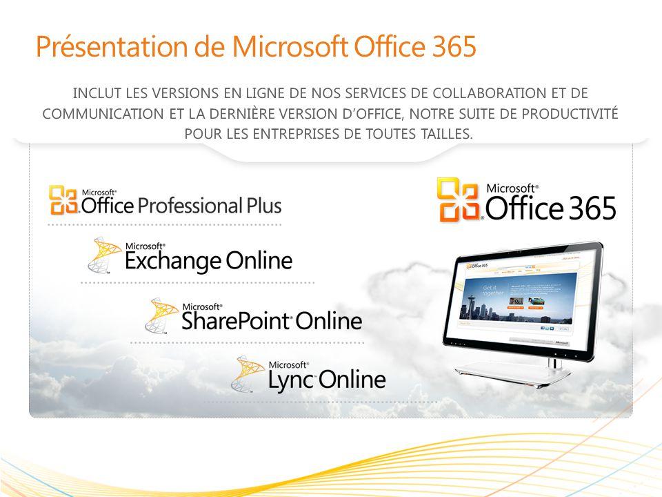 Présentation de Microsoft Office 365 INCLUT LES VERSIONS EN LIGNE DE NOS SERVICES DE COLLABORATION ET DE COMMUNICATION ET LA DERNIÈRE VERSION D'OFFICE