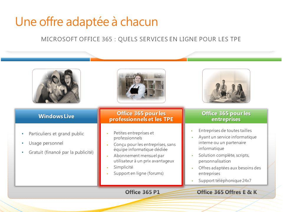  Particuliers et grand public  Usage personnel  Gratuit (financé par la publicité) Windows Live  Petites entreprises et professionnels  Conçu pou