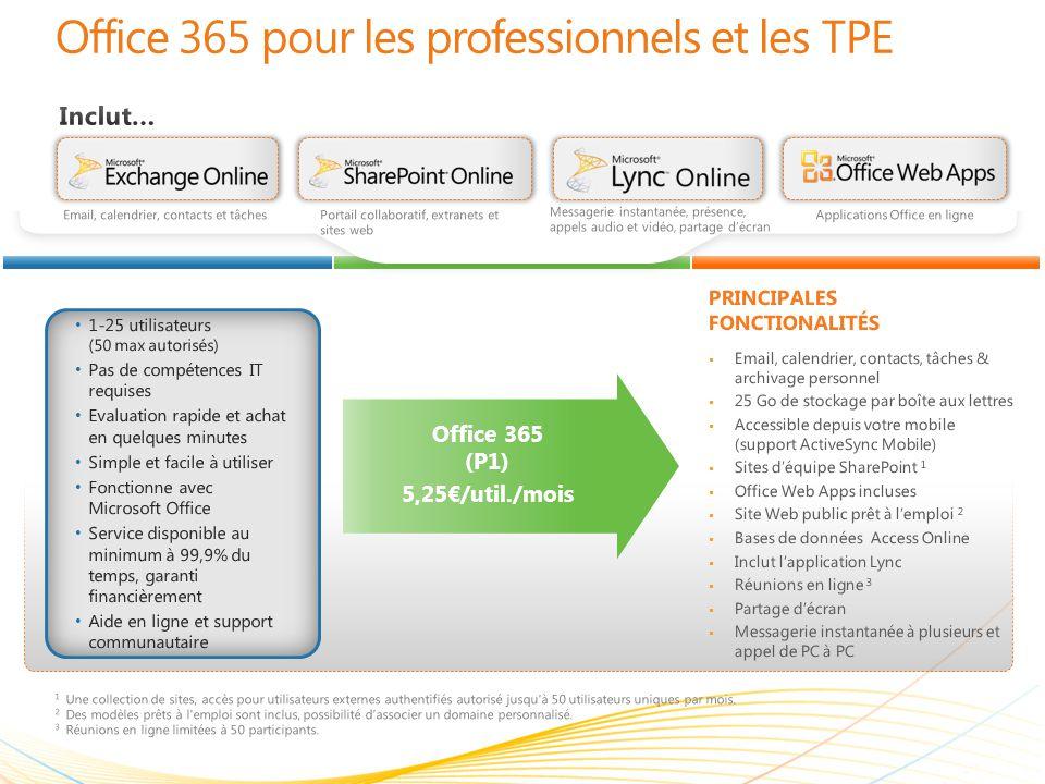 Office 365 pour les professionnels et les TPE PRINCIPALES FONCTIONALITÉS 1 Une collection de sites, accès pour utilisateurs externes authentifiés auto
