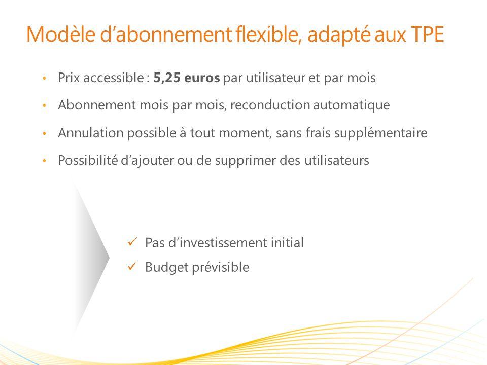 Modèle d'abonnement flexible, adapté aux TPE • Prix accessible : 5,25 euros par utilisateur et par mois • Abonnement mois par mois, reconduction autom