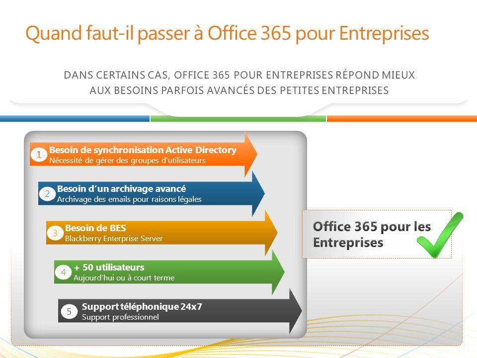 Quand faut-il passer à Office 365 pour Entreprises Besoin de synchronisation Active Directory Nécessité de gérer des groupes d'utilisateurs Besoin d'u