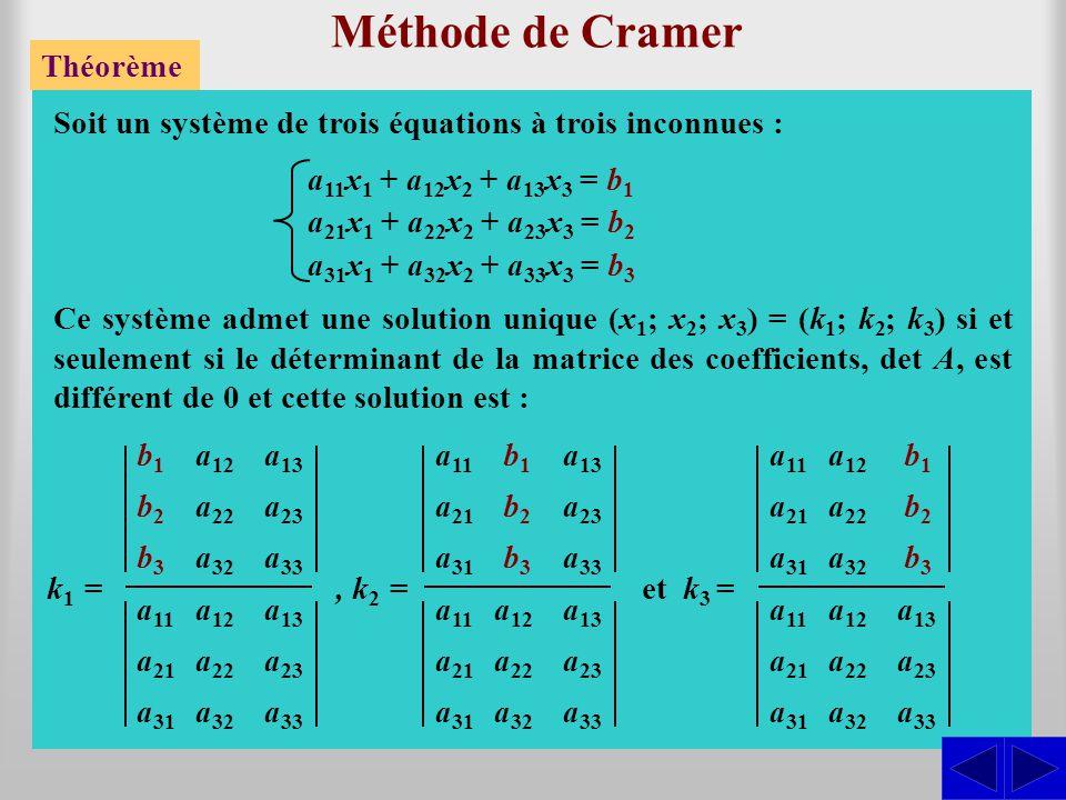 Méthode de Cramer Théorème Soit un système de trois équations à trois inconnues : a 11 x 1 + a 12 x 2 + a 13 x 3 = b 1 a 21 x 1 + a 22 x 2 + a 23 x 3