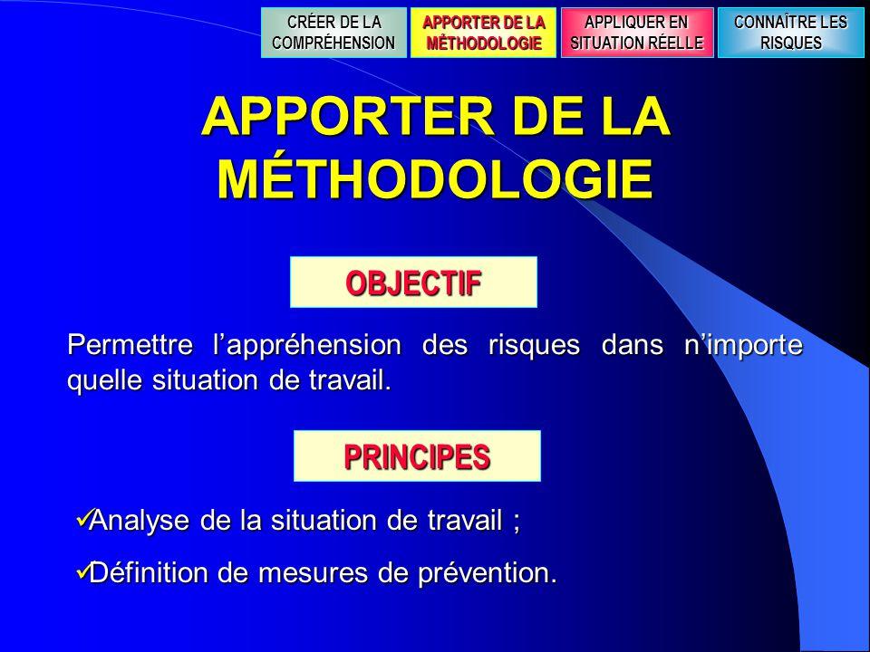 APPORTER DE LA MÉTHODOLOGIE Permettre l'appréhension des risques dans n'importe quelle situation de travail. OBJECTIF PRINCIPES  Analyse de la situat