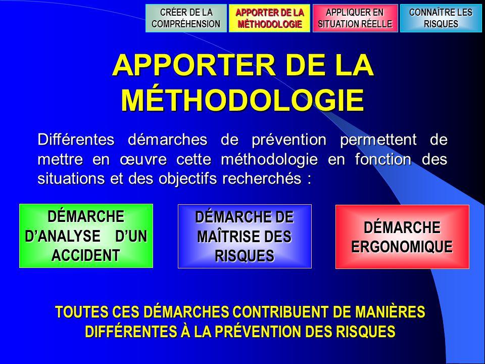 APPORTER DE LA MÉTHODOLOGIE Différentes démarches de prévention permettent de mettre en œuvre cette méthodologie en fonction des situations et des obj