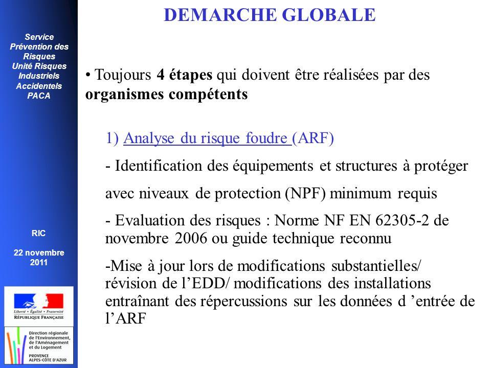 Service Prévention des Risques Unité Risques Industriels Accidentels PACA RIC 22 novembre 2011 DEMARCHE GLOBALE 1) Analyse du risque foudre (ARF) - Id
