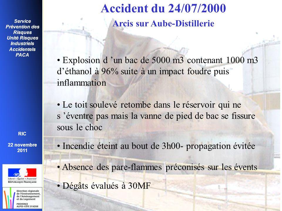 Service Prévention des Risques Unité Risques Industriels Accidentels PACA RIC 22 novembre 2011 Accident du 24/07/2000 Arcis sur Aube-Distillerie • Exp