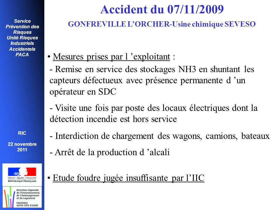 Service Prévention des Risques Unité Risques Industriels Accidentels PACA RIC 22 novembre 2011 • Etude foudre jugée insuffisante par l'IIC • Mesures p