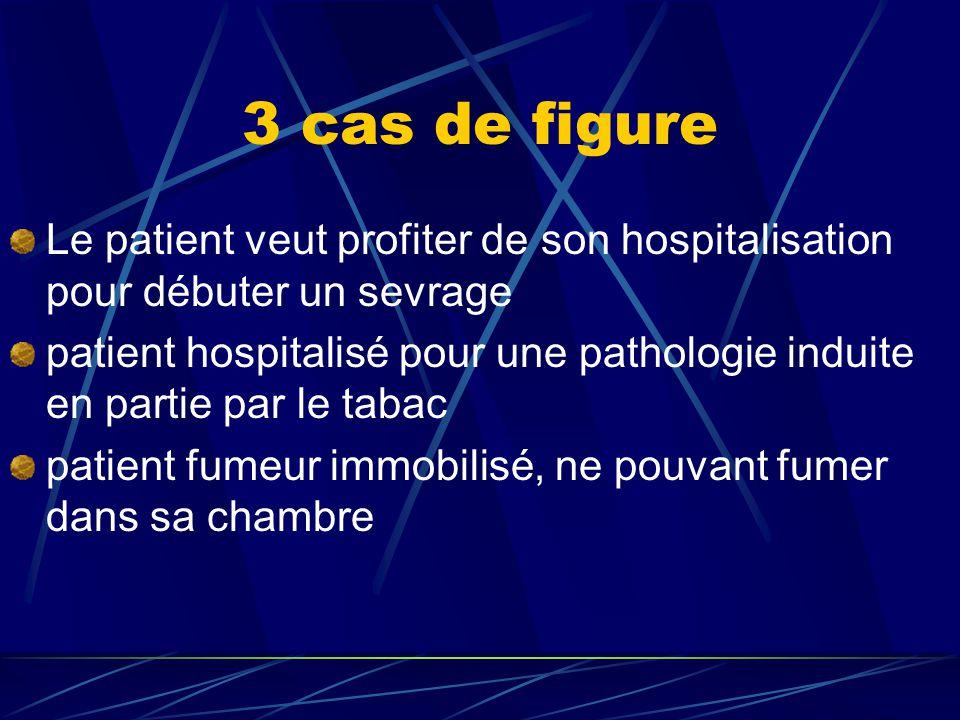 3 cas de figure Le patient veut profiter de son hospitalisation pour débuter un sevrage patient hospitalisé pour une pathologie induite en partie par le tabac patient fumeur immobilisé, ne pouvant fumer dans sa chambre