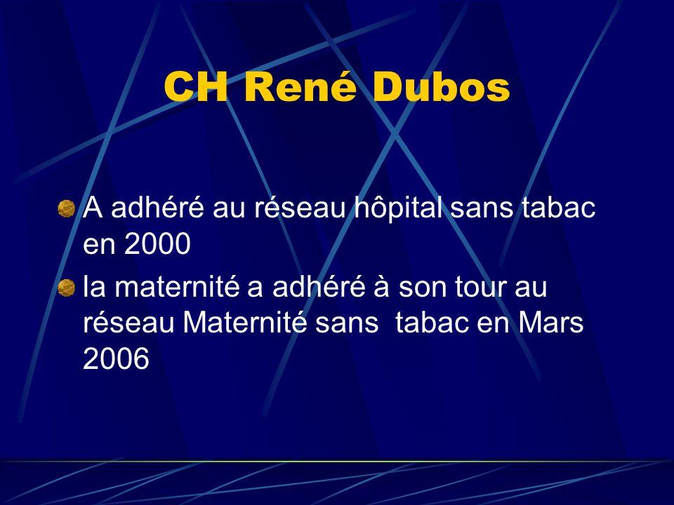 CH René Dubos A adhéré au réseau hôpital sans tabac en 2000 la maternité a adhéré à son tour au réseau Maternité sans tabac en Mars 2006