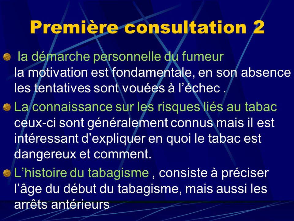 Première consultation 3 la dépendance à la nicotine est évaluée par le test de Fagerström l'entourage du fumeur ( professionnel, conjoint fumeur…) pourquoi et quand fume-t-on ( gestuelle, importance de certaines cigarettes, association entre certaines activités et la cigarette )