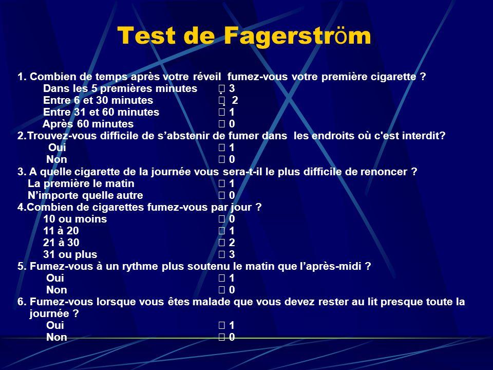 Commentaires Test de Fagerstr ö m ScoreCommentaire 0 à 2 Vous n'êtes pas dépendant à la nicotine Vous pouvez arrêter de fumer sans avoir besoin de substituts nicotiniques.