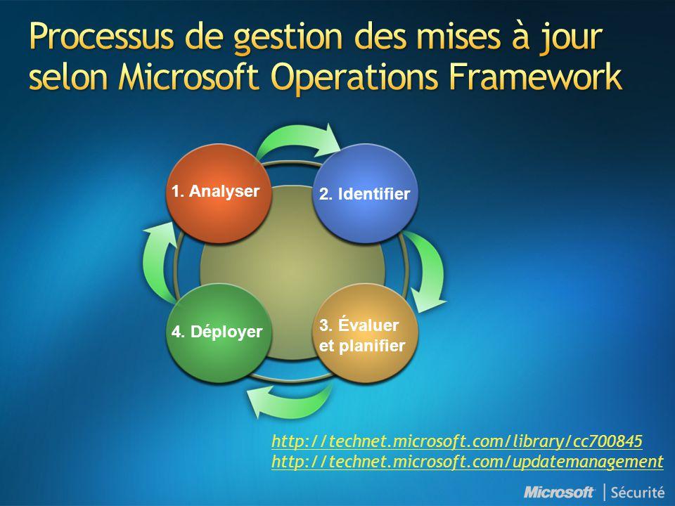 1. Analyser 2. Identifier 4. Déployer 3. Évaluer et planifier http://technet.microsoft.com/library/cc700845 http://technet.microsoft.com/updatemanagem