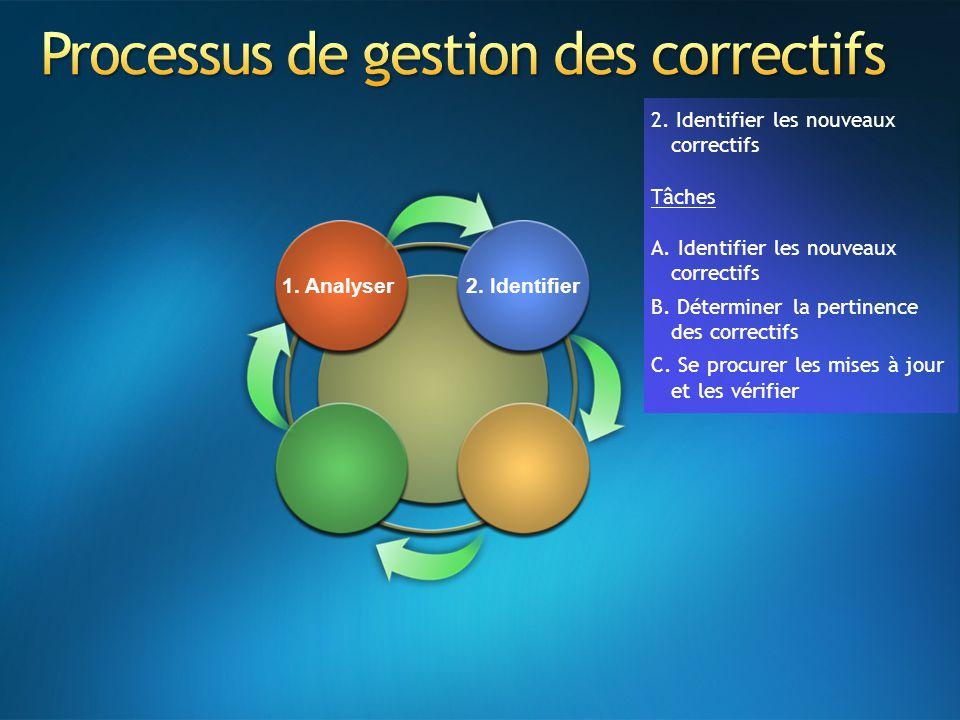 2. Identifier les nouveaux correctifs Tâches A. Identifier les nouveaux correctifs B. Déterminer la pertinence des correctifs C. Se procurer les mises