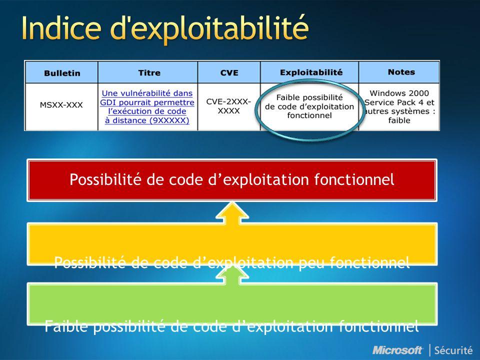 Possibilité de code d'exploitation fonctionnel Faible possibilité de code d'exploitation fonctionnel Possibilité de code d'exploitation peu fonctionne
