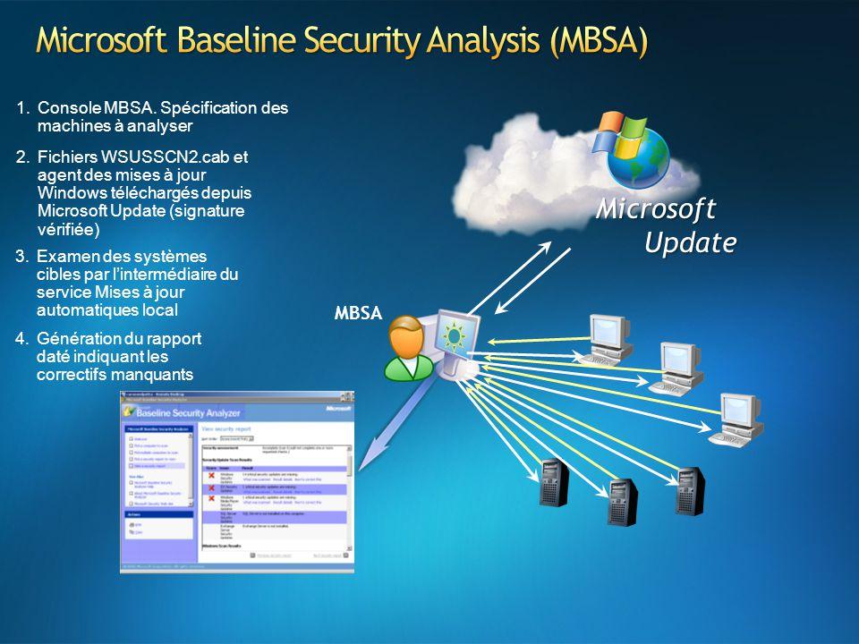 2.Fichiers WSUSSCN2.cab et agent des mises à jour Windows téléchargés depuis Microsoft Update (signature vérifiée) 1.Console MBSA. Spécification des m