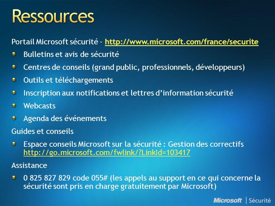 Portail Microsoft sécurité - http://www.microsoft.com/france/securitehttp://www.microsoft.com/france/securite Bulletins et avis de sécurité Centres de