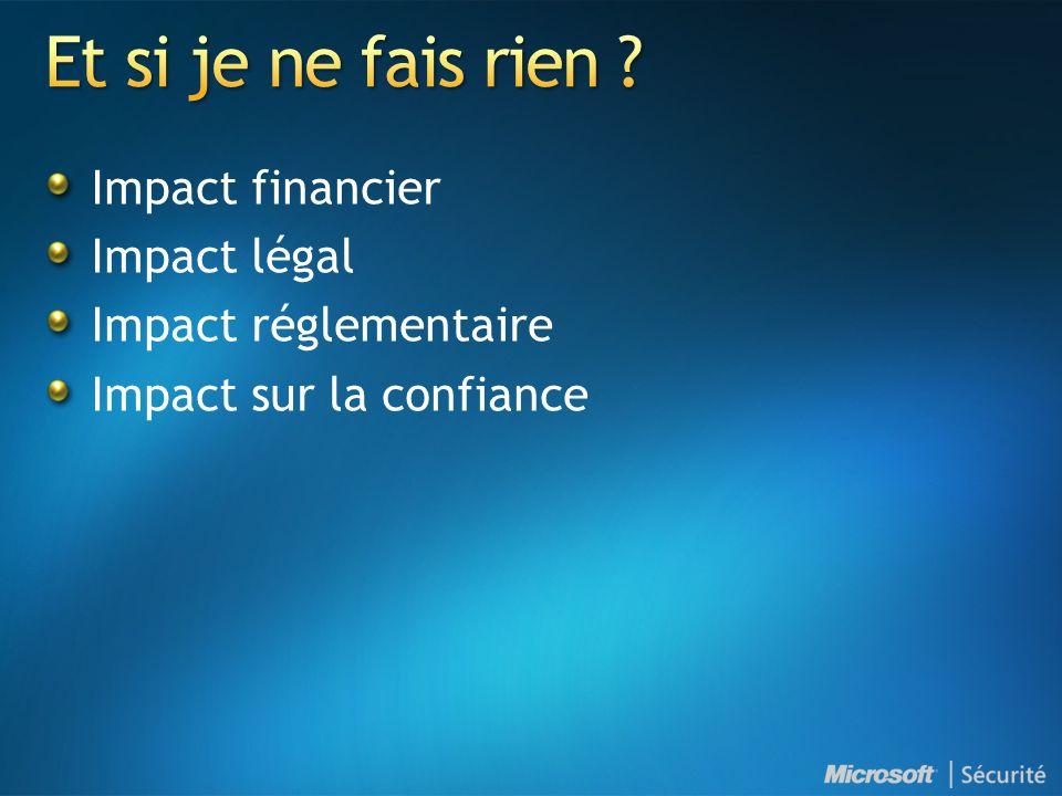 Impact financier Impact légal Impact réglementaire Impact sur la confiance