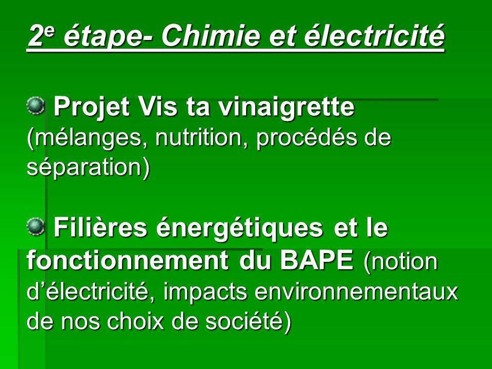 2 e étape- Chimie et électricité Projet Vis ta vinaigrette (mélanges, nutrition, procédés de séparation) Projet Vis ta vinaigrette (mélanges, nutritio