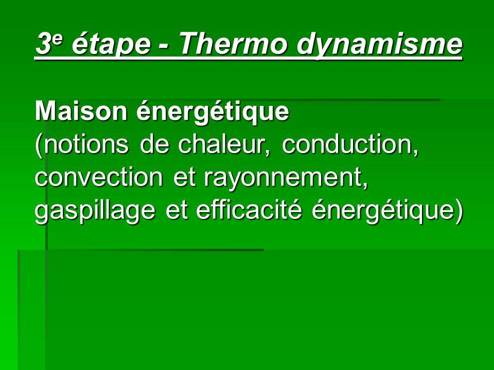 3 e étape - Thermo dynamisme Maison énergétique (notions de chaleur, conduction, convection et rayonnement, gaspillage et efficacité énergétique)