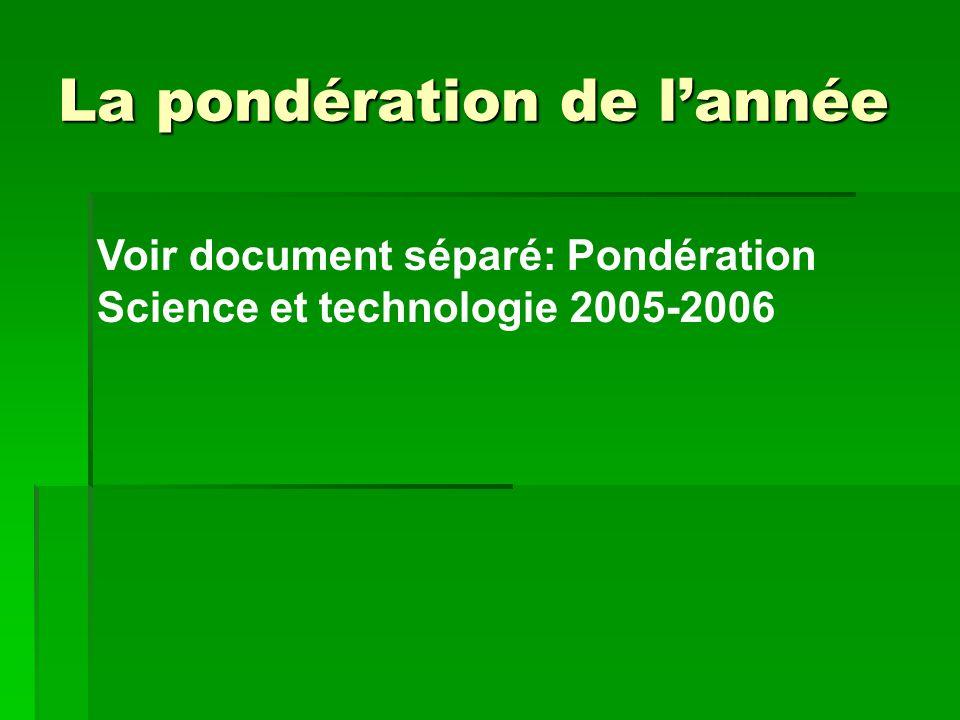 La pondération de l'année Voir document séparé: Pondération Science et technologie 2005-2006