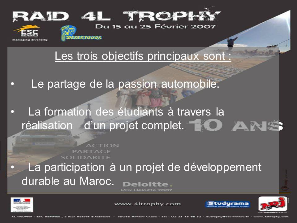 Les trois objectifs principaux sont : • Le partage de la passion automobile. • La formation des étudiants à travers la réalisation d'un projet complet